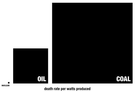 energy_deaths.png