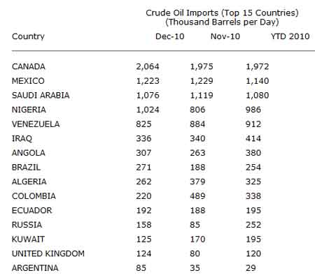 oil_imports.jpg