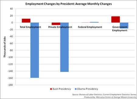 jobs_bush_obama.jpg