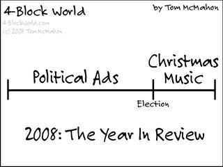 2008_year_in_review.jpg