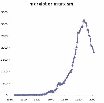 JSTOR_marxism.jpg