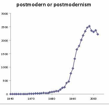 JSTOR_postmod.jpg