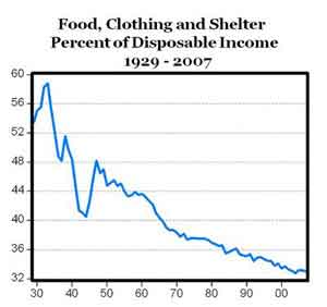 food_clothing_shelter.jpg