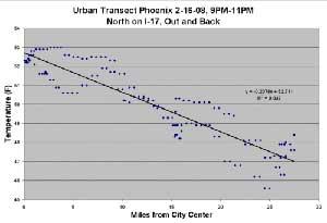 urban_heat_island_phoenix_az.jpg