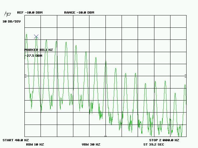 MMM_CCFL_Current_Harmonics.jpg