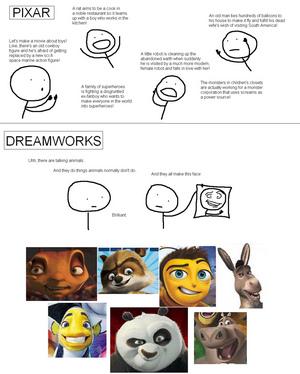 Pixar_Dreamworks.jpg