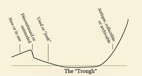 The_Trough_of_No_Value.jpg