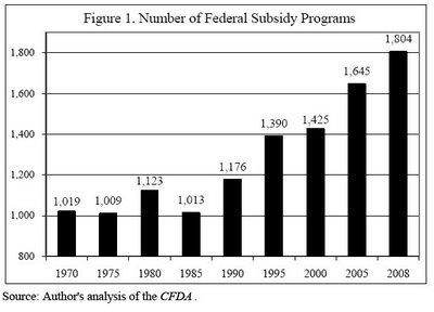 federal_subsidy_programs.jpg