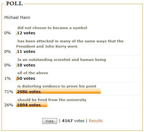 mann_poll.jpg