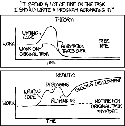 20140121-xkcd-automation.png
