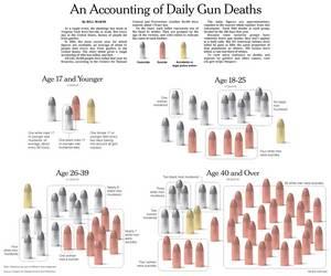 NY_Times_gun_death.jpg