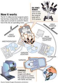 robot-surgeon.jpg